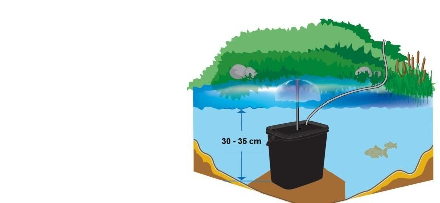 Solární filtrační sady do malých i velkých jezírek